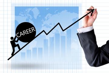Career path concept