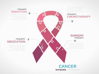 Cancer concept infographic template with ribbon