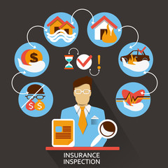 Flat design . Freelance career. Insurance inspection.