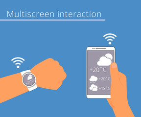 Multiscreen interaction. Synchronization of smart wristwatch and