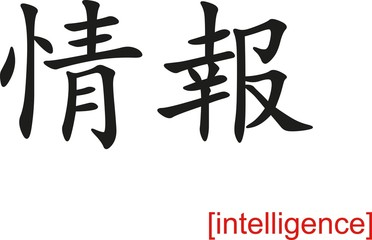 Chinese Sign for intelligence