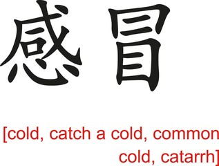 Chinese Sign for cold, catch a cold, common cold, catarrh