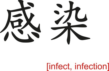 Chinese Sign for infect, infection