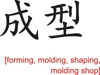 Chinese Sign for forming, molding, shaping, molding shop