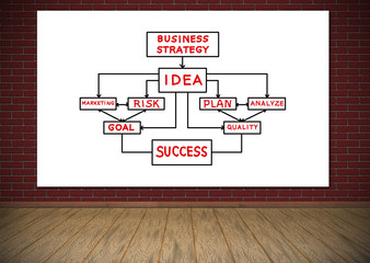 poster with business strategy