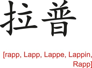 Chinese Sign for rapp, Lapp, Lappe, Lappin, Rapp