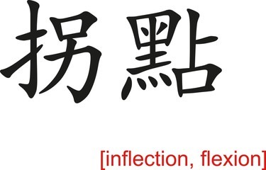 Chinese Sign for inflection, flexion
