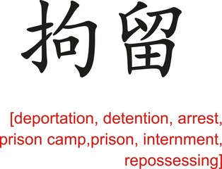 Chinese Sign for deportation,detention,arrest,,prison