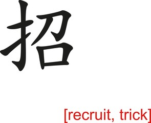 Chinese Sign for recruit, trick