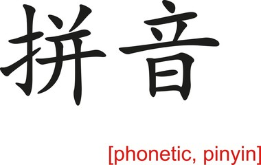 Chinese Sign for phonetic, pinyin