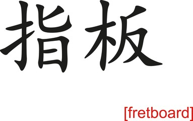 Chinese Sign for fretboard