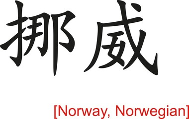 Chinese Sign for Norway, Norwegian