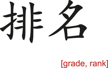 Chinese Sign for grade, rank