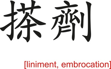 Chinese Sign for liniment, embrocation