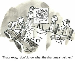 """""""That's okay I don't know what the chart means either."""""""