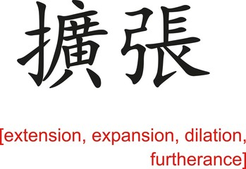Chinese Sign for extension, expansion, dilation, furtherance