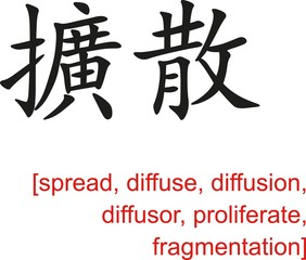 Chinese Sign for spread, diffuse,diffusor, fragmentation