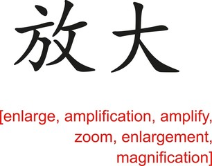 Chinese Sign for enlarge, amplification, zoom, magnification