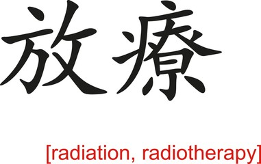 Chinese Sign for radiation, radiotherapy
