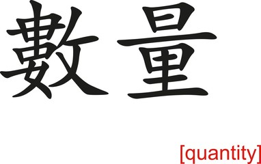 Chinese Sign for quantity