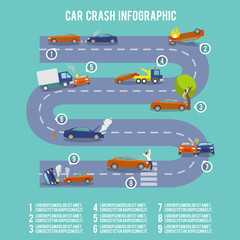 Car crash infographics