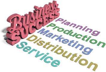 Business marketing success plan words