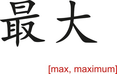 Chinese Sign for max, maximum