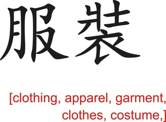 Chinese Sign for clothing, apparel, garment, clothes, costume,