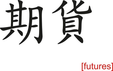 Chinese Sign for futures