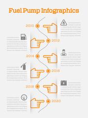 Auto gasoline service time line infographics