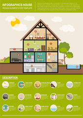 House  infographicsŒ