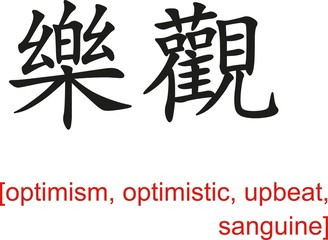 Chinese Sign for optimism, optimistic, upbeat, sanguine