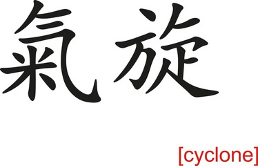 Chinese Sign for cyclone