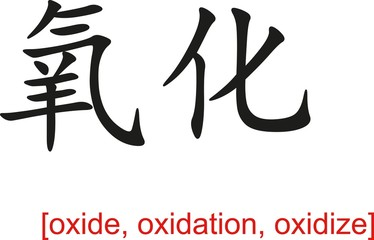 Chinese Sign for oxide, oxidation, oxidize