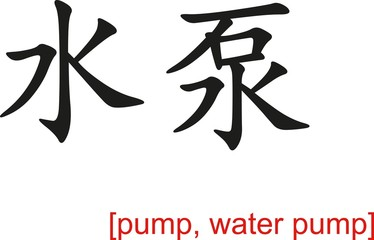 Chinese Sign for pump, water pump