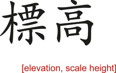 Chinese Sign for elevation, scale height