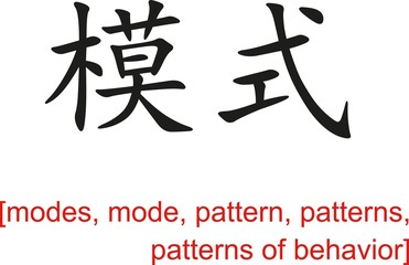 Chinese Sign for modes, mode, pattern, patterns of behavior