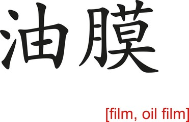 Chinese Sign for film, oil film
