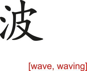 Chinese Sign for wave, waving