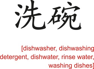 Chinese Sign for dishwasher, dishwashing detergent, rinse water