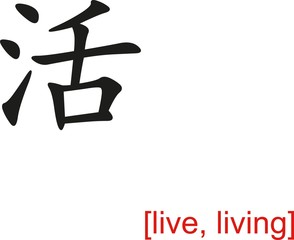Chinese Sign for live, living