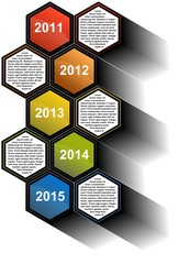 Infographic timeline report with colored hexagons
