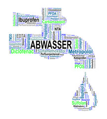 Wasserhahn - Word Cloud
