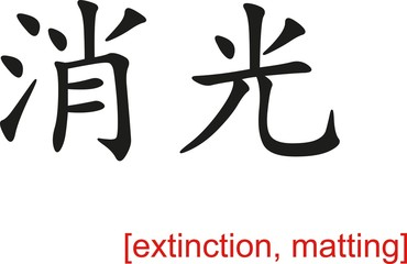 Chinese Sign for extinction, matting