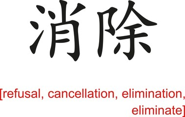 Chinese Sign for refusal, cancellation, elimination, eliminate
