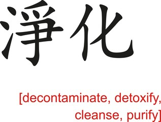 Chinese Sign for decontaminate, detoxify, cleanse, purify