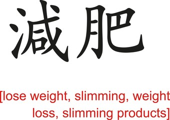 Chinese Sign for lose weight, slimming, slimming products