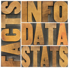 information, data, facts, stats words
