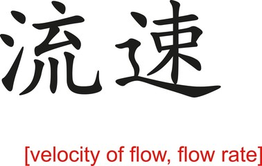 Chinese Sign for velocity of flow, flow rate