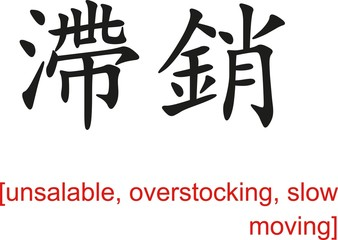 Chinese Sign for unsalable, overstocking, slow moving